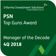 DCM Mid Cap Value Named PSN Top Guns of the Decade